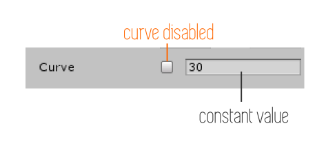 Curve constant value - Property Drawers