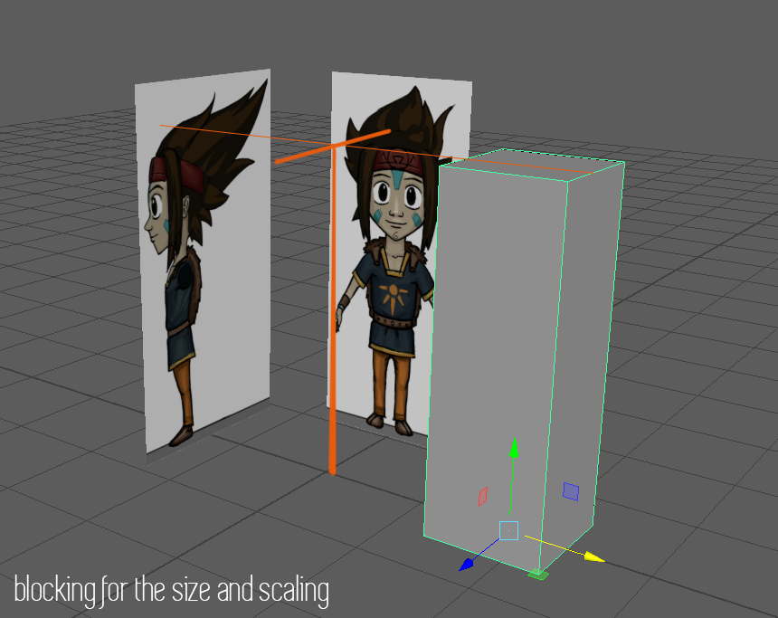 size for the 3D model