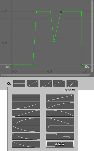 Unity Animation Curve Example - Property Drawers